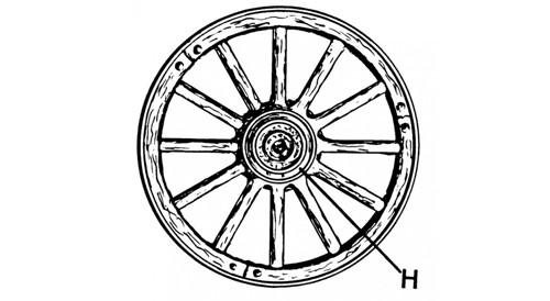 2013年车轮行业发展大事记